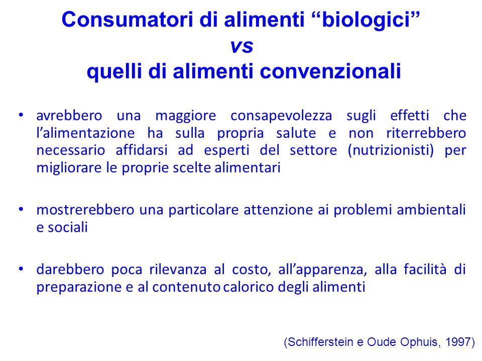 Consumatori di alimenti biologici vs quelli di alimenti convenzionali avrebbero una maggiore consapevolezza sugli effetti che lalimentazione ha sulla