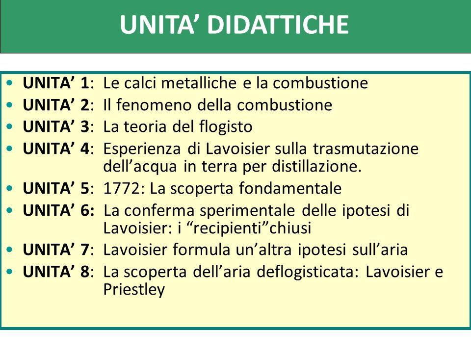 UNITA 1: Le calci metalliche e la combustione UNITA 2: Il fenomeno della combustione UNITA 3: La teoria del flogisto UNITA 4: Esperienza di Lavoisier
