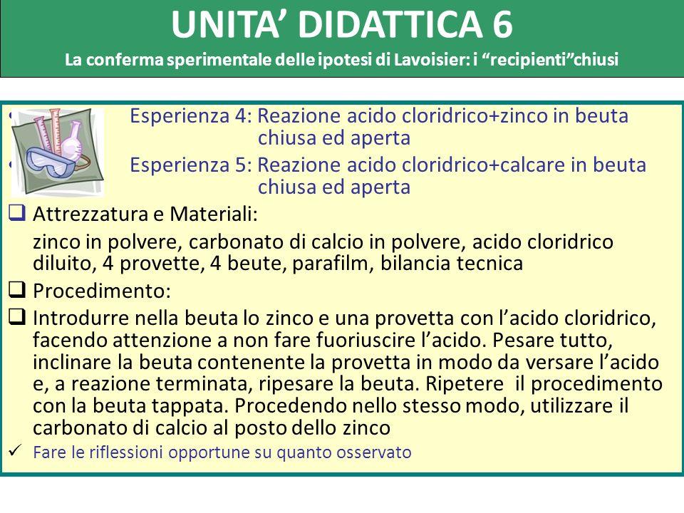 Esperienza 4: Reazione acido cloridrico+zinco in beuta chiusa ed aperta Esperienza 5: Reazione acido cloridrico+calcare in beuta chiusa ed aperta Attr