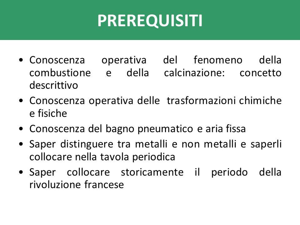 OBBIETTIVI FORMATIVI-DIDATTICI Enunciare il principio di Lavoisier di conservazione della massa e effettuare esperienze sulla invarianza della massa nelle reazioni Riconoscere che combustione e calcinazione dei metalli sono fenomeni che hanno in comune la partecipazione dellossigeno.