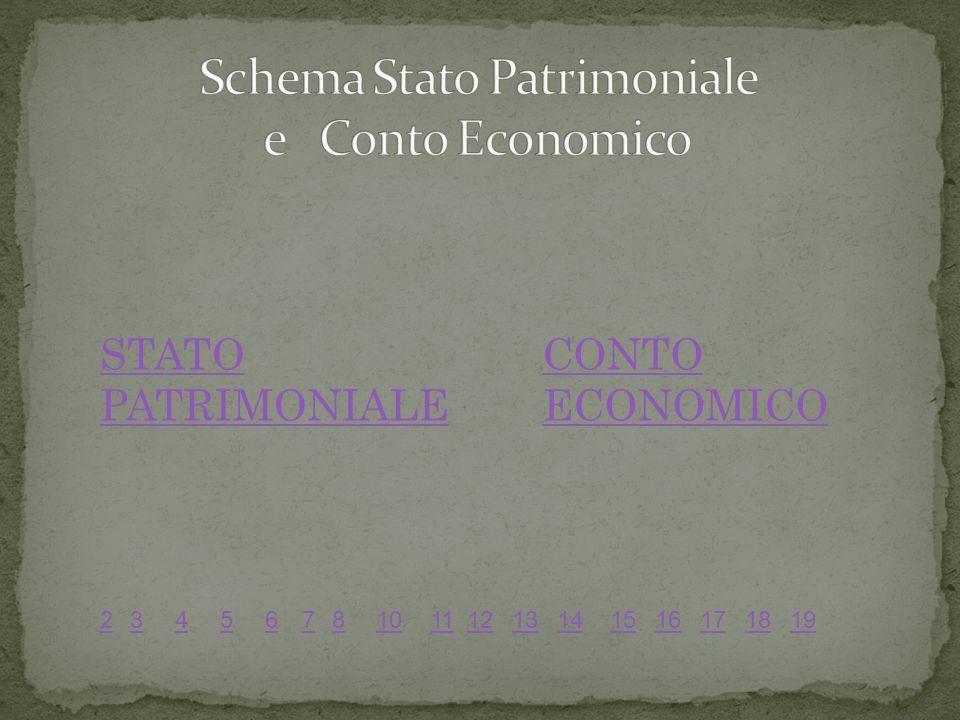 STATO PATRIMONIALE CONTO ECONOMICO 567810111213141516171819234
