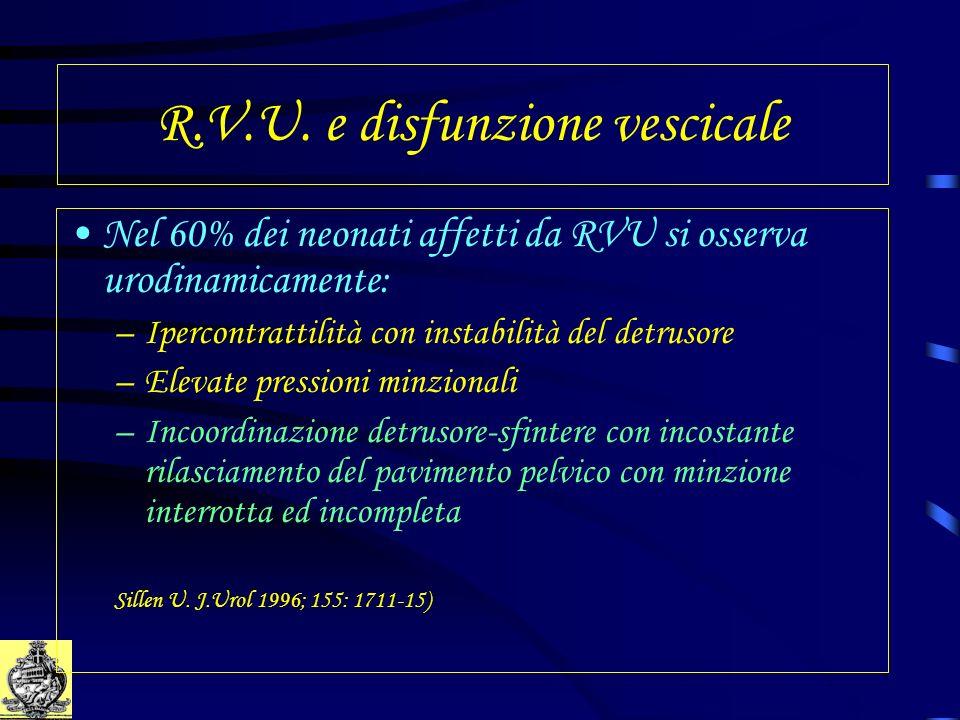 R.V.U. e disfunzione vescicale Nel 60% dei neonati affetti da RVU si osserva urodinamicamente: –Ipercontrattilità con instabilità del detrusore –Eleva