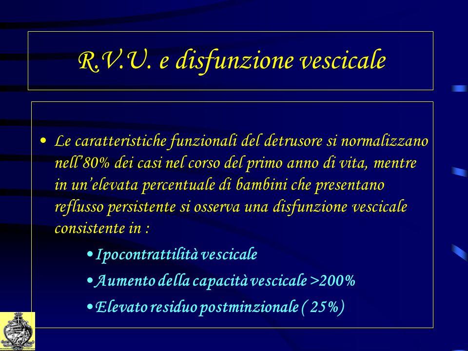 R.V.U. e disfunzione vescicale Le caratteristiche funzionali del detrusore si normalizzano nell80% dei casi nel corso del primo anno di vita, mentre i