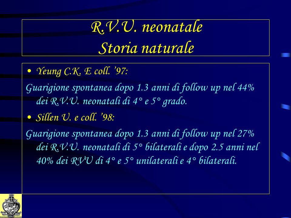 R.V.U. neonatale Storia naturale Yeung C.K. E coll. 97: Guarigione spontanea dopo 1.3 anni di follow up nel 44% dei R.V.U. neonatali di 4° e 5° grado.