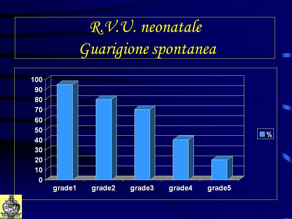 R.V.U. neonatale Guarigione spontanea