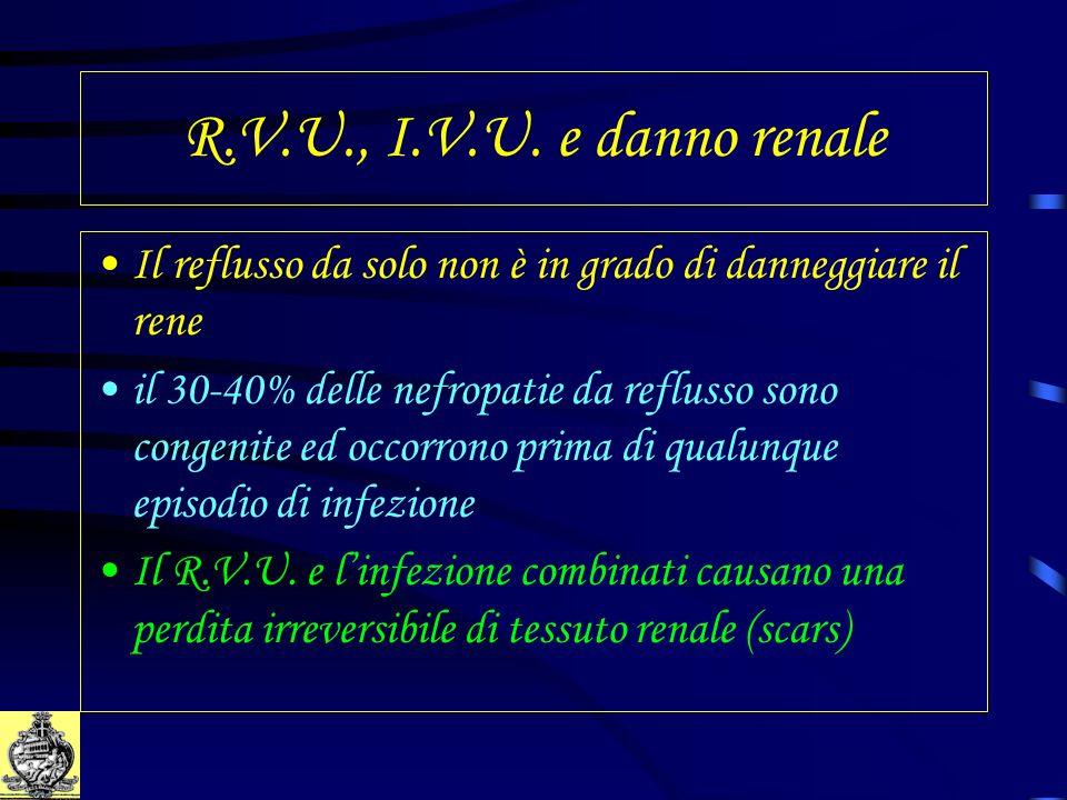 R.V.U., I.V.U. e danno renale Il reflusso da solo non è in grado di danneggiare il rene il 30-40% delle nefropatie da reflusso sono congenite ed occor
