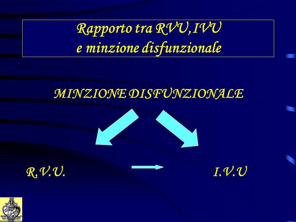 Rapporto tra RVU,IVU e minzione disfunzionale MINZIONE DISFUNZIONALE R.V.U. I.V.U