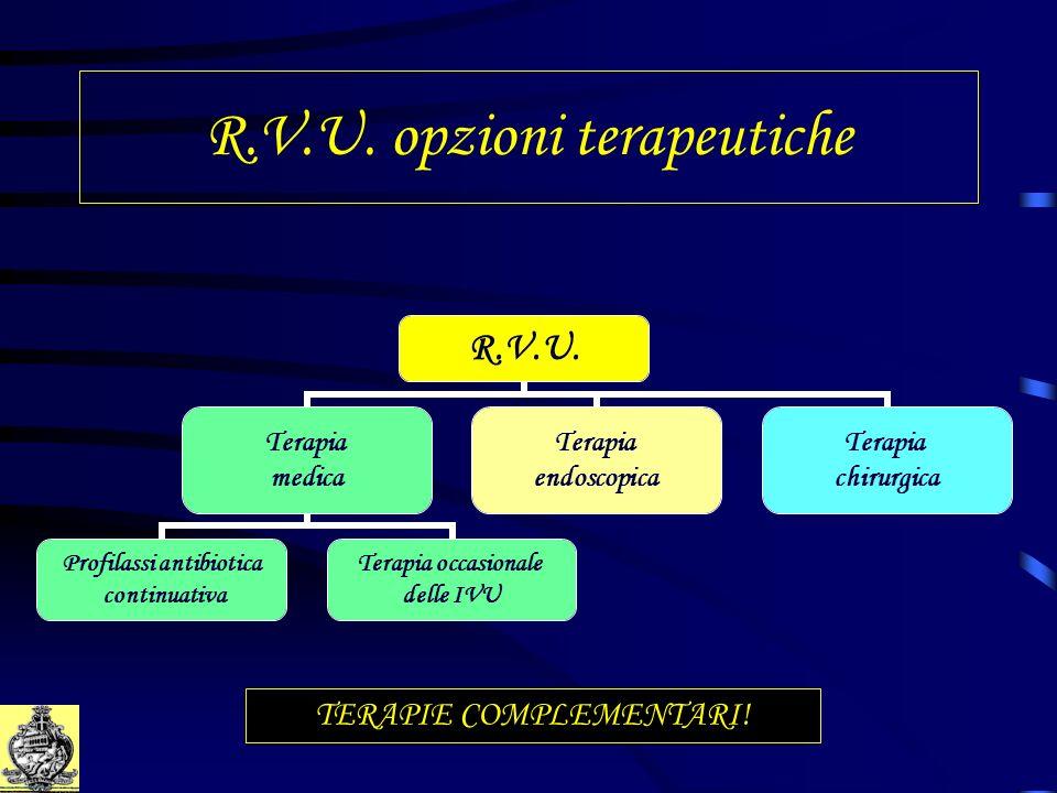 R.V.U. opzioni terapeutiche R.V.U. Terapia medica Profilassi antibiotica continuativa Terapia occasionale delle IVU Terapia endoscopica Terapia chirur