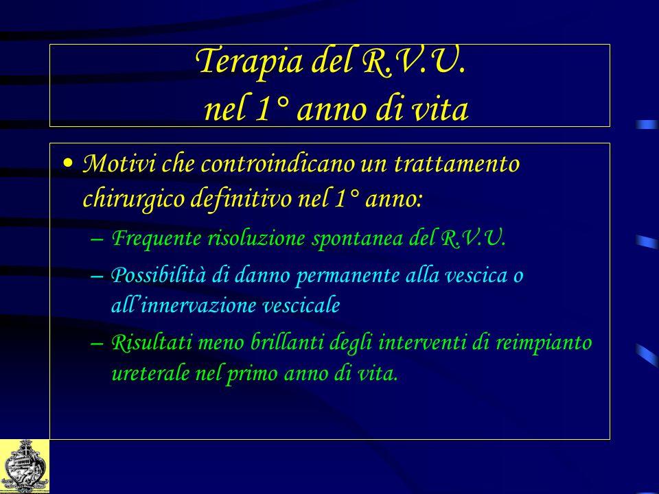 Terapia del R.V.U. nel 1° anno di vita Motivi che controindicano un trattamento chirurgico definitivo nel 1° anno: –Frequente risoluzione spontanea de
