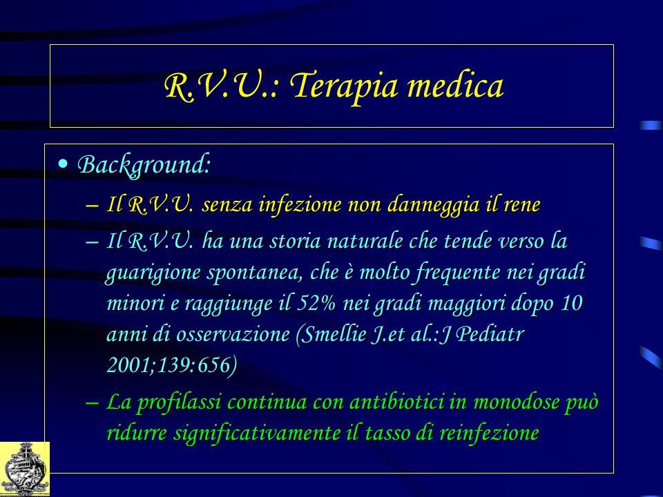 R.V.U.: Terapia medica Background:Background: –Il R.V.U. senza infezione non danneggia il rene –Il R.V.U. ha una storia naturale che tende verso la gu