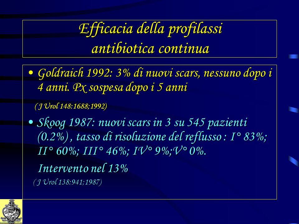 Efficacia della profilassi antibiotica continua Goldraich 1992: 3% di nuovi scars, nessuno dopo i 4 anni. Px sospesa dopo i 5 anniGoldraich 1992: 3% d