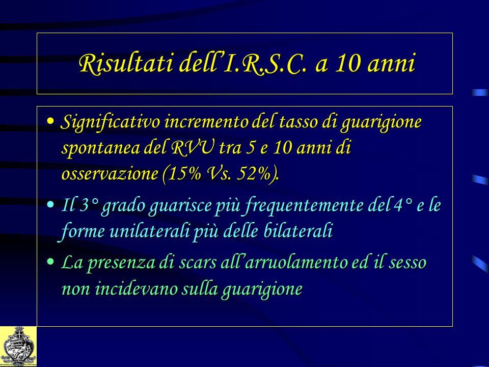 Risultati dellI.R.S.C. a 10 anni Significativo incremento del tasso di guarigione spontanea del RVU tra 5 e 10 anni di osservazione (15% Vs. 52%).Sign