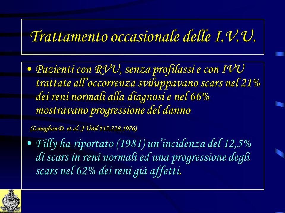 Trattamento occasionale delle I.V.U. Pazienti con RVU, senza profilassi e con IVU trattate alloccorrenza sviluppavano scars nel 21% dei reni normali a