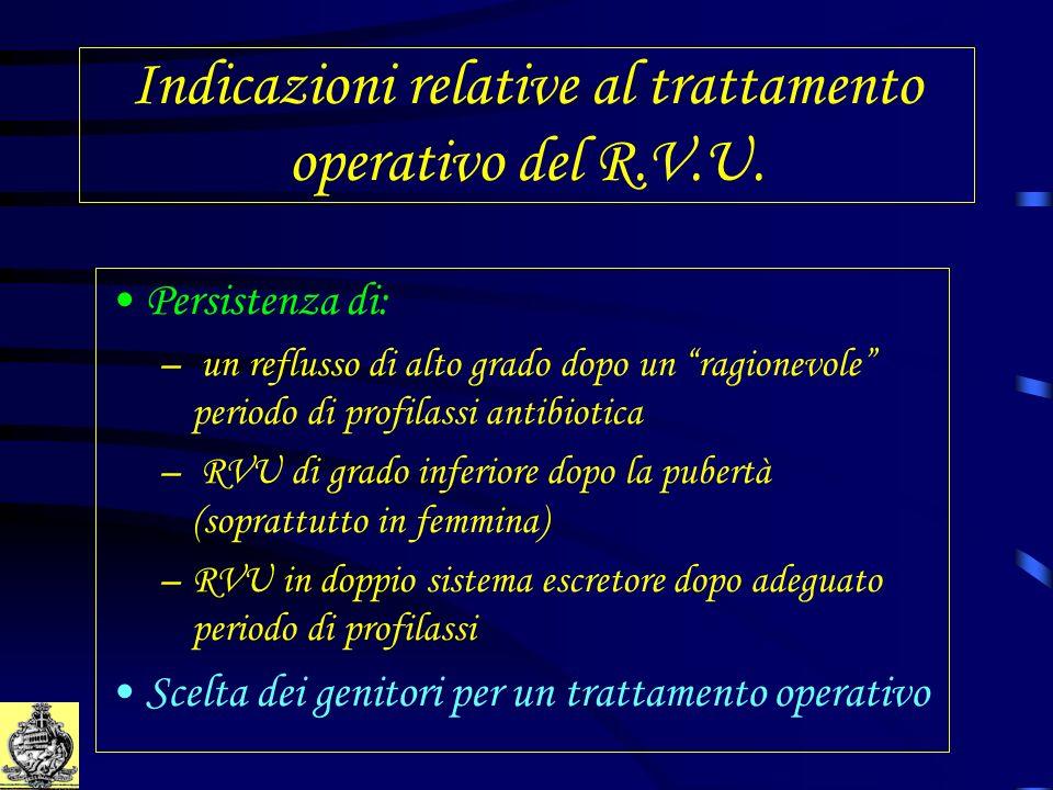 Indicazioni relative al trattamento operativo del R.V.U. Persistenza di: – un reflusso di alto grado dopo un ragionevole periodo di profilassi antibio