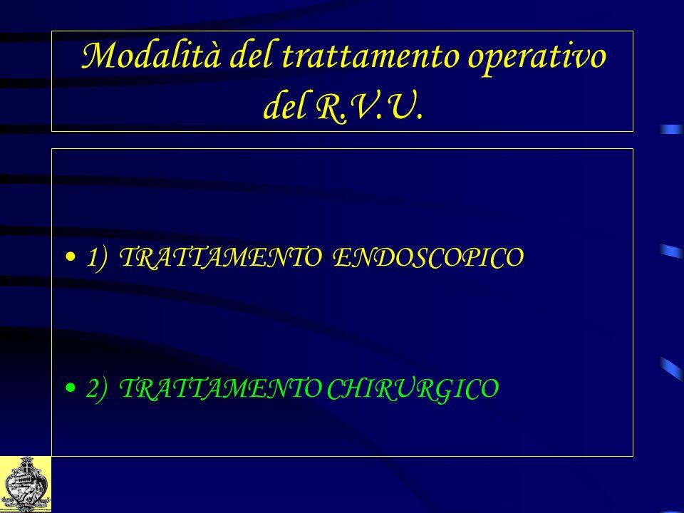 Modalità del trattamento operativo del R.V.U. 1) TRATTAMENTO ENDOSCOPICO 2) TRATTAMENTO CHIRURGICO