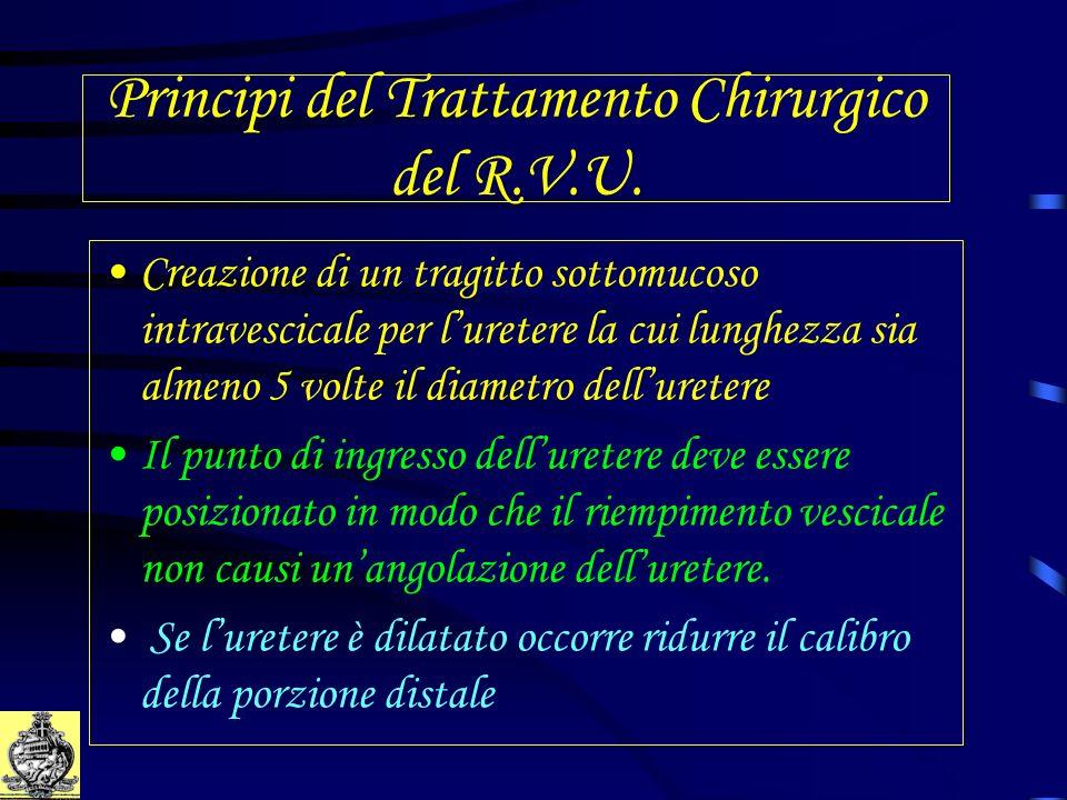 Principi del Trattamento Chirurgico del R.V.U. Creazione di un tragitto sottomucoso intravescicale per luretere la cui lunghezza sia almeno 5 volte il