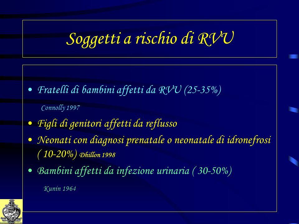 Soggetti a rischio di RVU Fratelli di bambini affetti da RVU (25-35%) Connolly 1997 Figli di genitori affetti da reflusso Neonati con diagnosi prenata