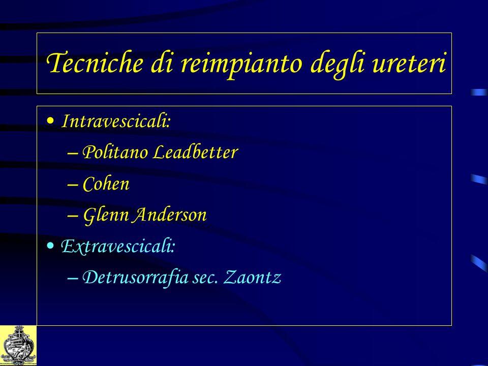 Tecniche di reimpianto degli ureteri Intravescicali: –Politano Leadbetter –Cohen –Glenn Anderson Extravescicali: –Detrusorrafia sec. Zaontz