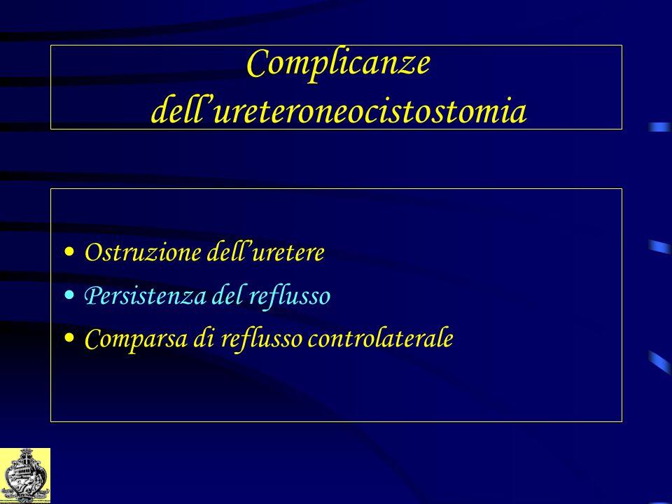 Complicanze dellureteroneocistostomia Ostruzione delluretere Persistenza del reflusso Comparsa di reflusso controlaterale