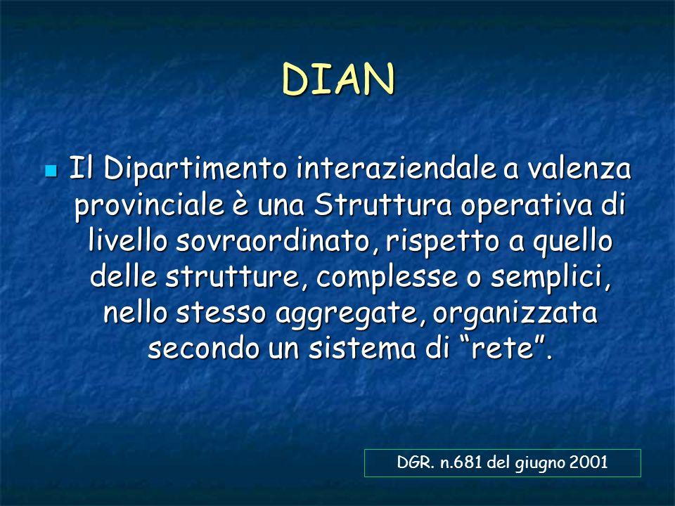 DIAN Il Dipartimento interaziendale a valenza provinciale è una Struttura operativa di livello sovraordinato, rispetto a quello delle strutture, compl