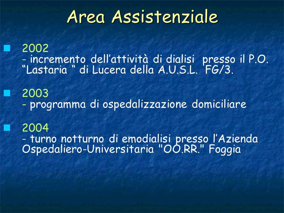Area Assistenziale 2002 - incremento dellattività di dialisi presso il P.O. Lastaria di Lucera della A.U.S.L. FG/3. 2003 - programma di ospedalizzazio