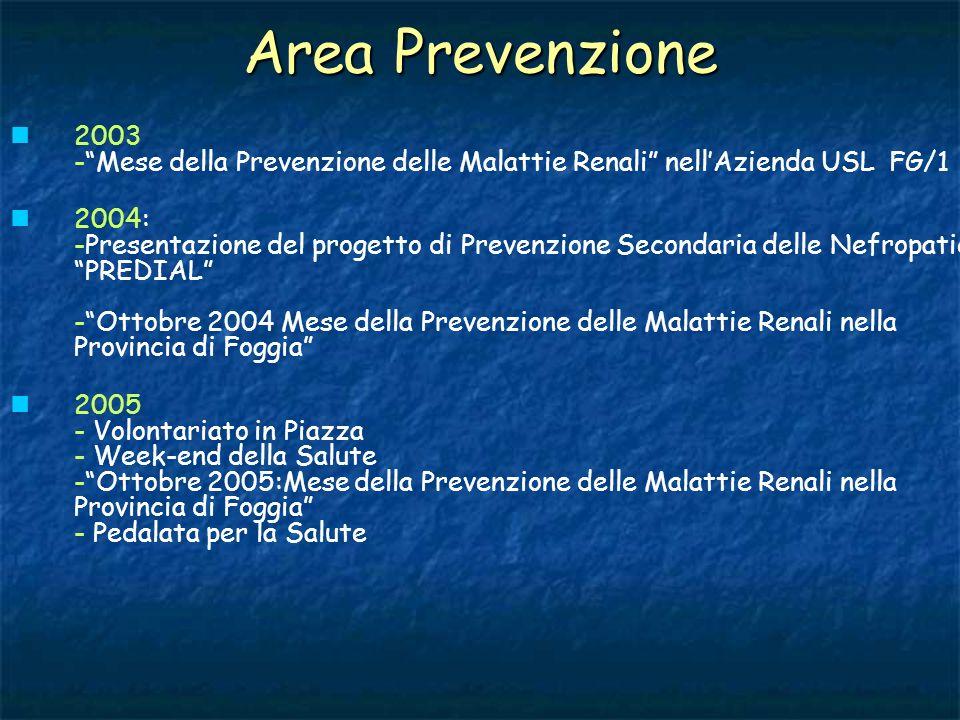Area Prevenzione 2003 -Mese della Prevenzione delle Malattie Renali nellAzienda USL FG/1 2004: -Presentazione del progetto di Prevenzione Secondaria d