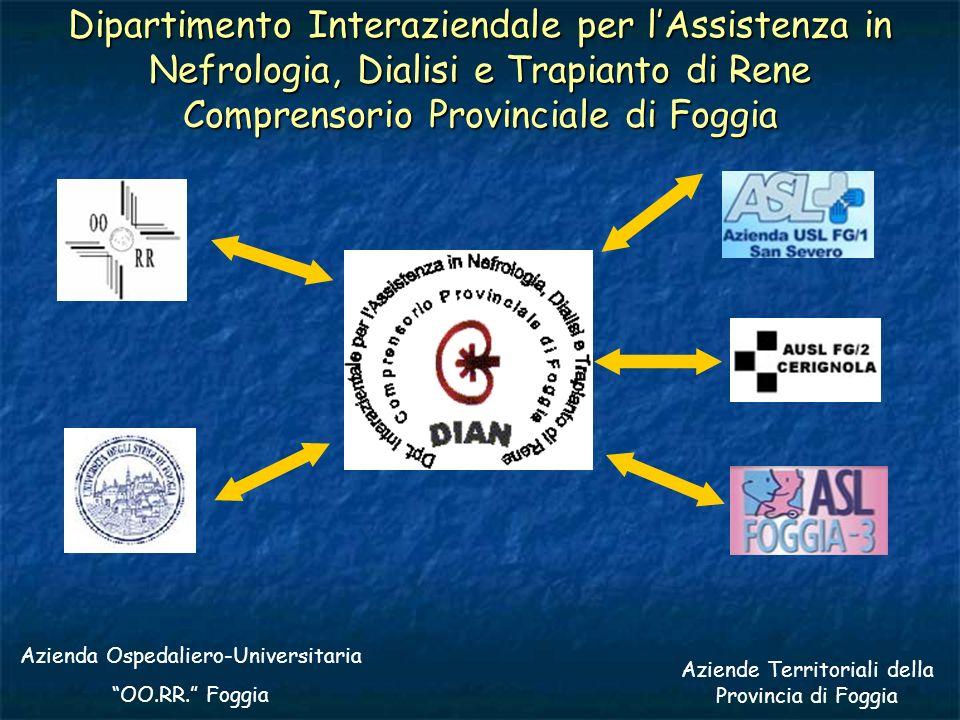 Dipartimento Interaziendale per lAssistenza in Nefrologia, Dialisi e Trapianto di Rene Comprensorio Provinciale di Foggia Aziende Territoriali della P