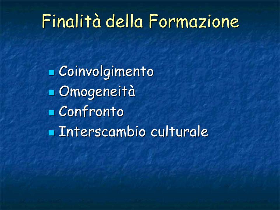 Finalità della Formazione Coinvolgimento Coinvolgimento Omogeneità Omogeneità Confronto Confronto Interscambio culturale Interscambio culturale