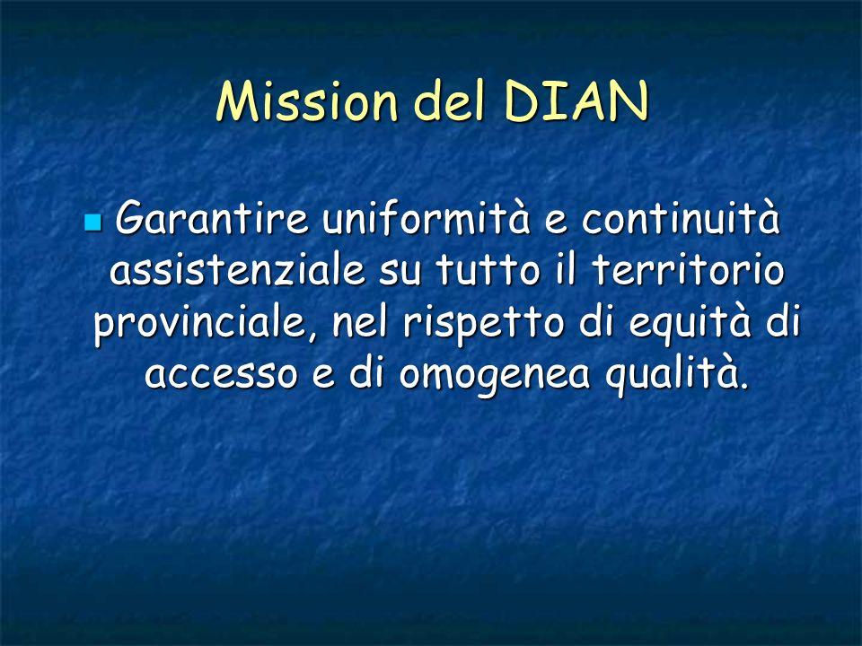 Mission del DIAN Garantire uniformità e continuità assistenziale su tutto il territorio provinciale, nel rispetto di equità di accesso e di omogenea q