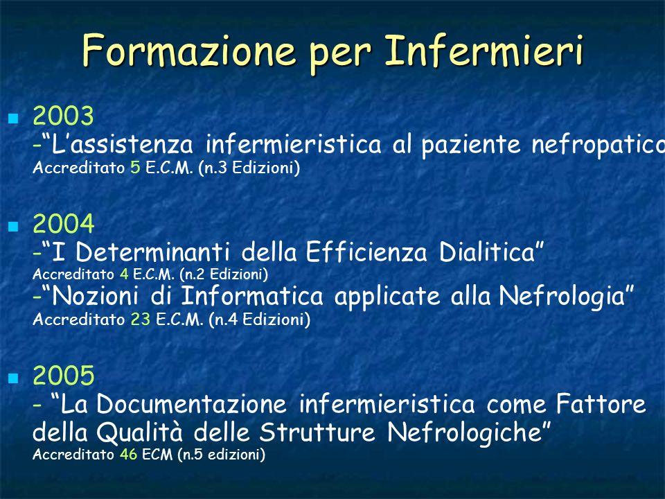 Formazione per Infermieri 2003 -Lassistenza infermieristica al paziente nefropatico Accreditato 5 E.C.M. (n.3 Edizioni) 2004 -I Determinanti della Eff