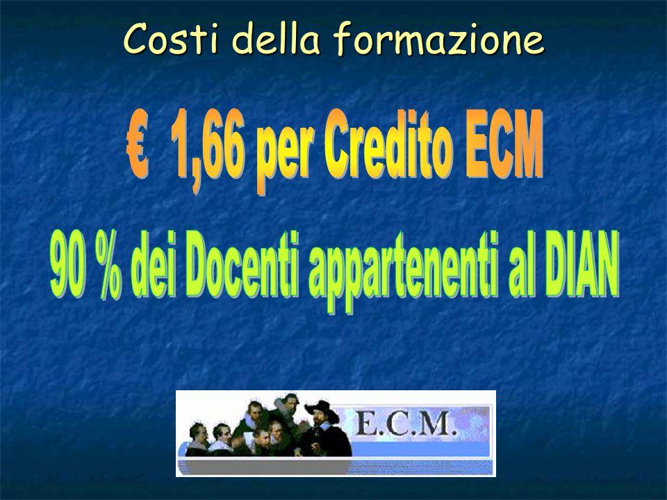Costi della formazione