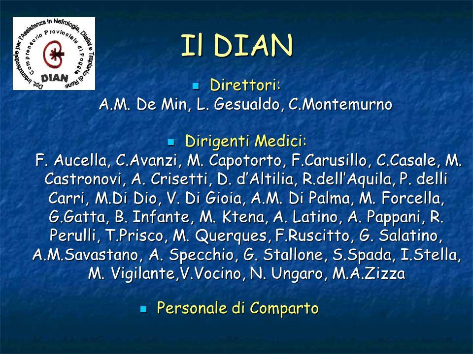 Il DIAN Dirigenti Medici: F. Aucella, C.Avanzi, M. Capotorto, F.Carusillo, C.Casale, M. Castronovi, A. Crisetti, D. dAltilia, R.dellAquila, P. delli C