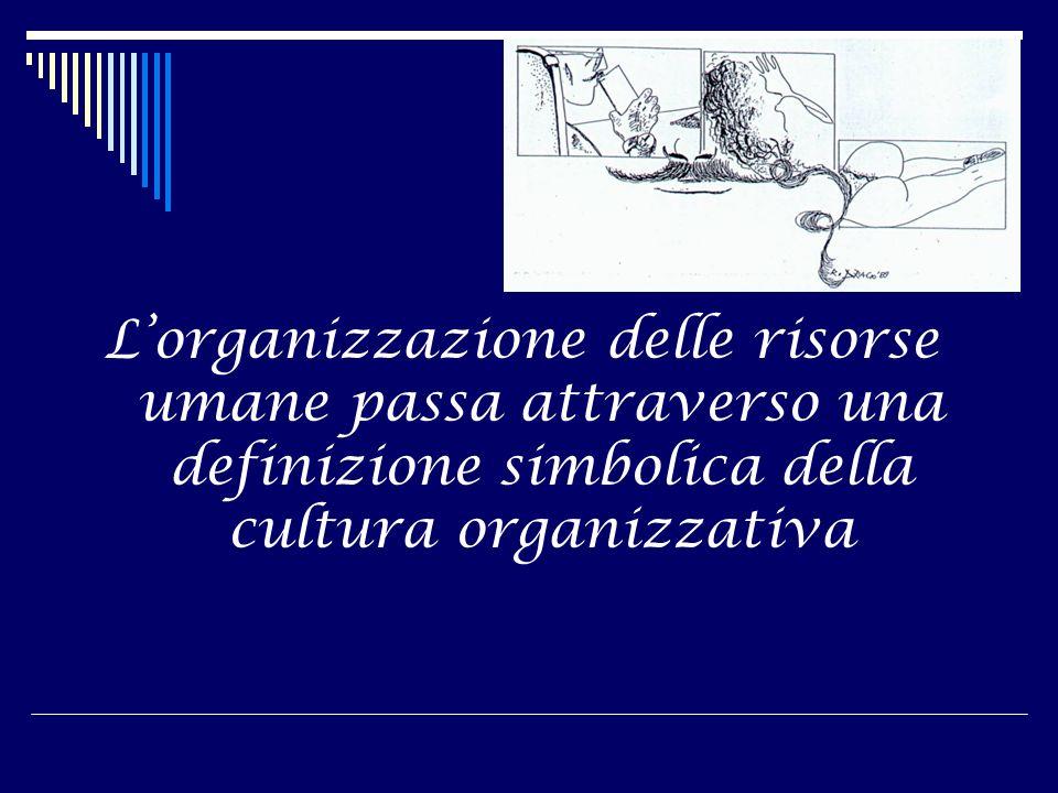 Lorganizzazione delle risorse umane passa attraverso una definizione simbolica della cultura organizzativa