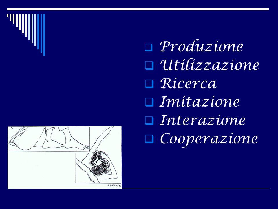 Produzione Utilizzazione Ricerca Imitazione Interazione Cooperazione