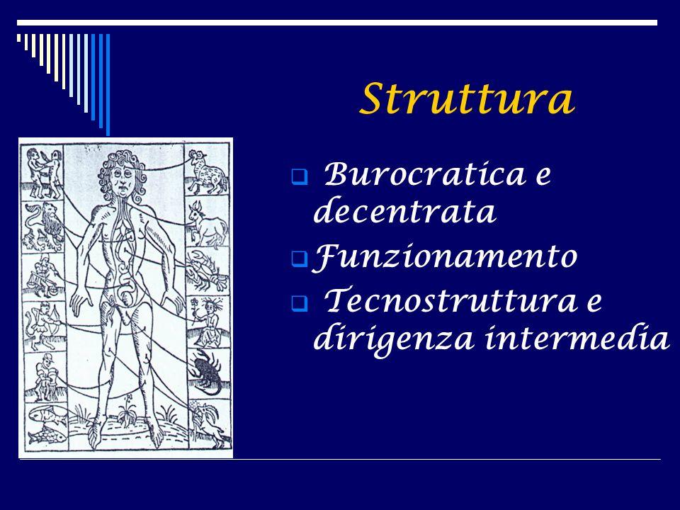 Struttura Burocratica e decentrata Funzionamento Tecnostruttura e dirigenza intermedia