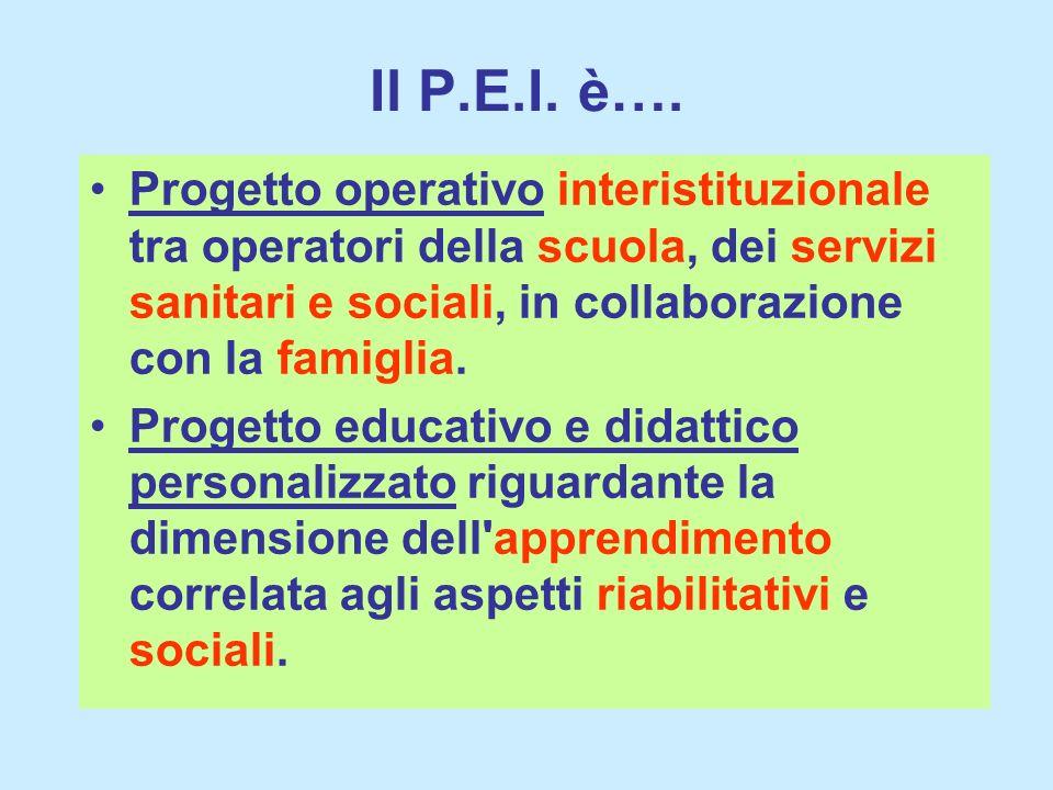 Il P.E.I. è…. Progetto operativo interistituzionale tra operatori della scuola, dei servizi sanitari e sociali, in collaborazione con la famiglia. Pro