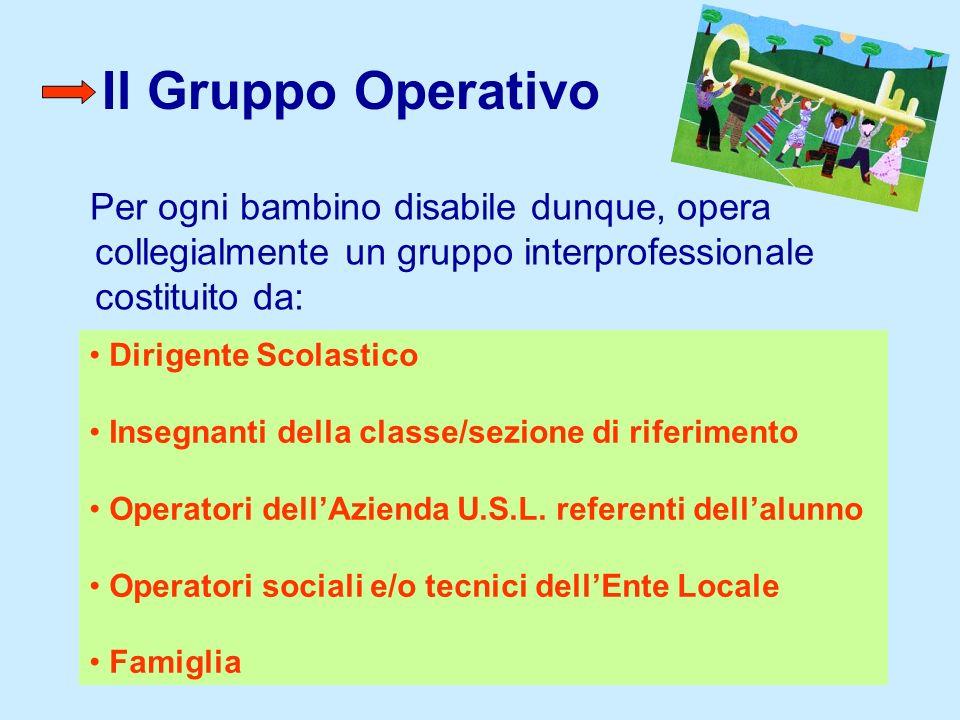 Il Gruppo Operativo Per ogni bambino disabile dunque, opera collegialmente un gruppo interprofessionale costituito da: Dirigente Scolastico Insegnanti