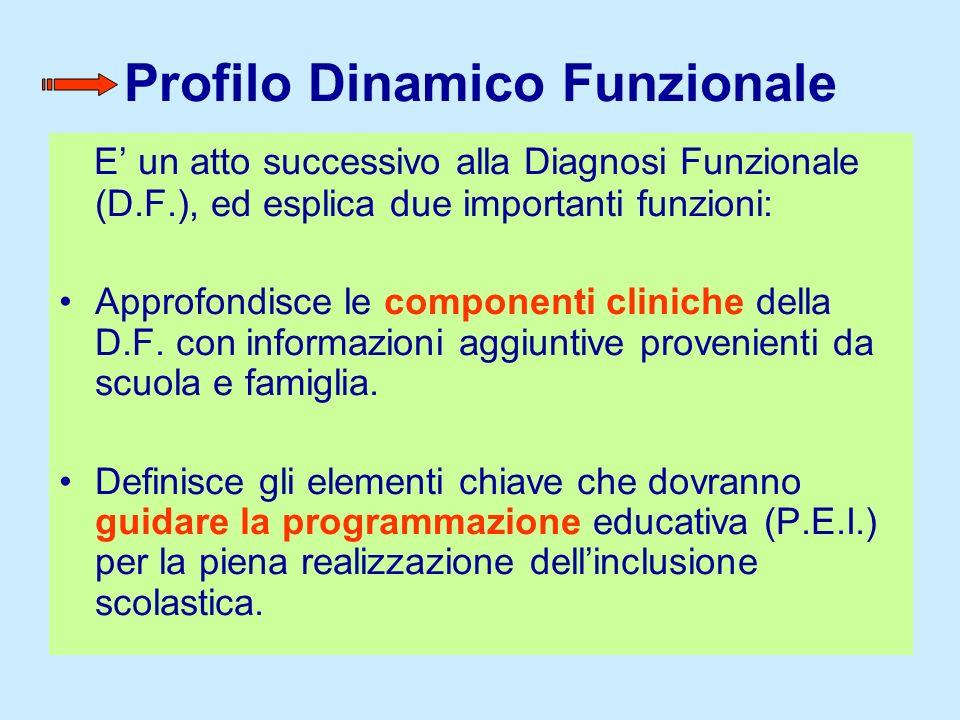 Profilo Dinamico Funzionale E un atto successivo alla Diagnosi Funzionale (D.F.), ed esplica due importanti funzioni: Approfondisce le componenti clin
