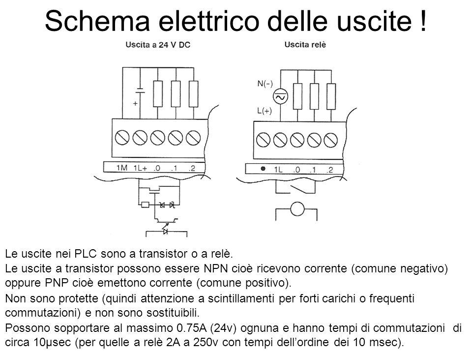 Schema elettrico delle uscite ! Le uscite nei PLC sono a transistor o a relè. Le uscite a transistor possono essere NPN cioè ricevono corrente (comune
