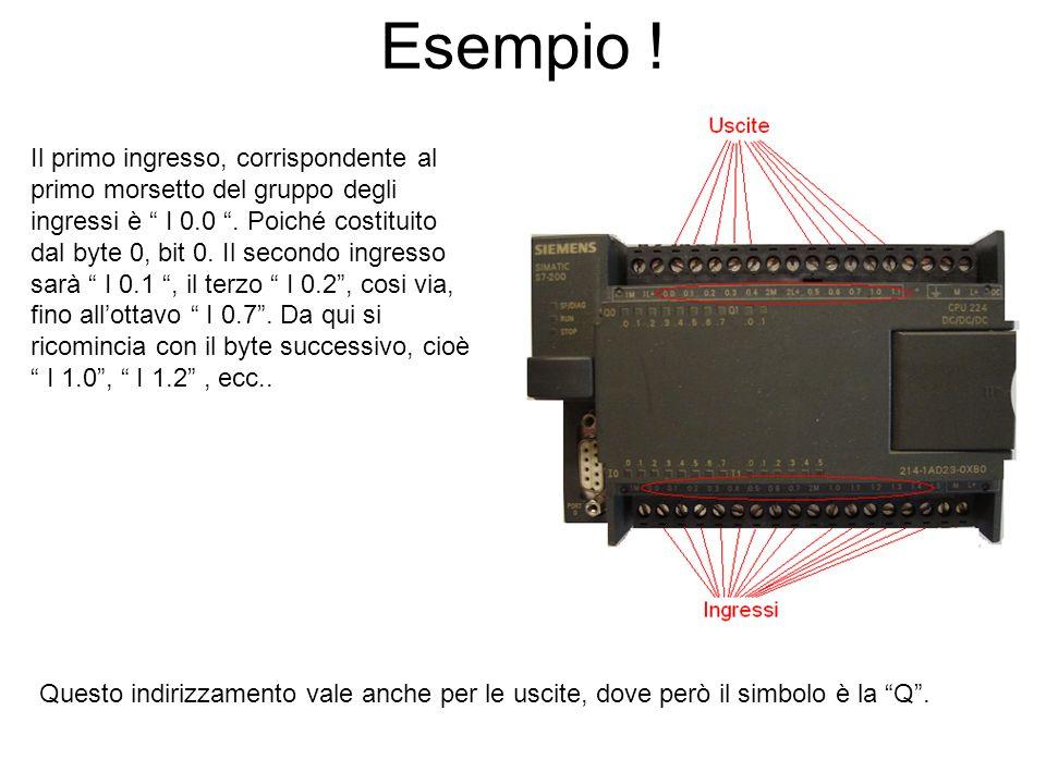 Esempio ! Il primo ingresso, corrispondente al primo morsetto del gruppo degli ingressi è I 0.0. Poiché costituito dal byte 0, bit 0. Il secondo ingre