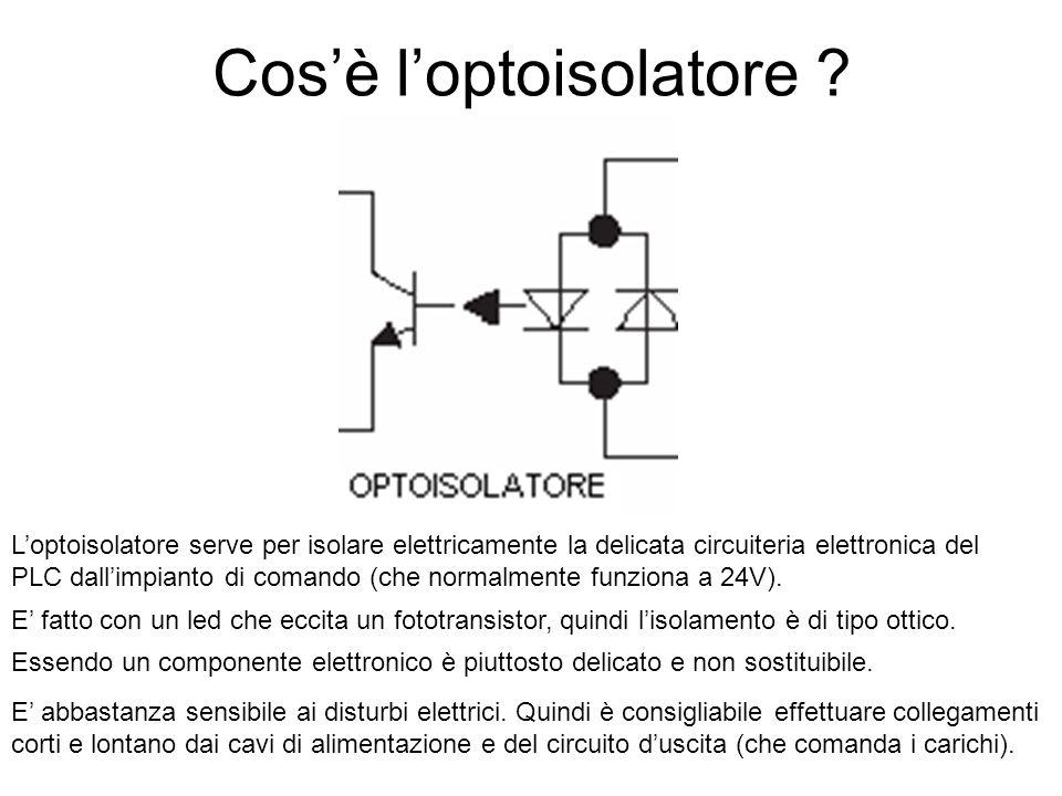 Cosè loptoisolatore ? Loptoisolatore serve per isolare elettricamente la delicata circuiteria elettronica del PLC dallimpianto di comando (che normalm