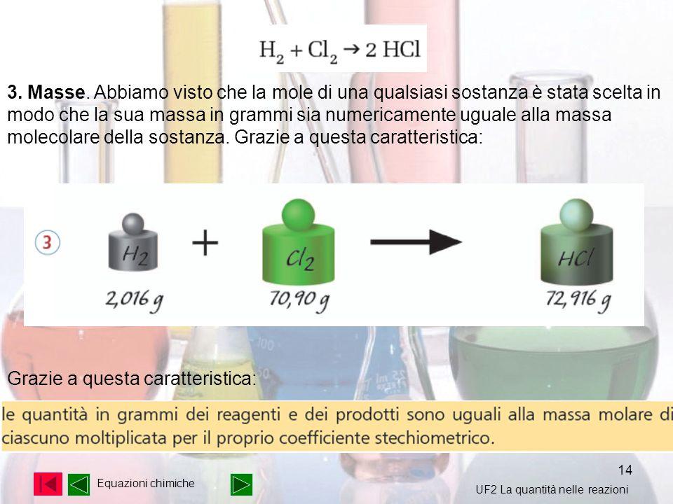 14 3. Masse. Abbiamo visto che la mole di una qualsiasi sostanza è stata scelta in modo che la sua massa in grammi sia numericamente uguale alla massa