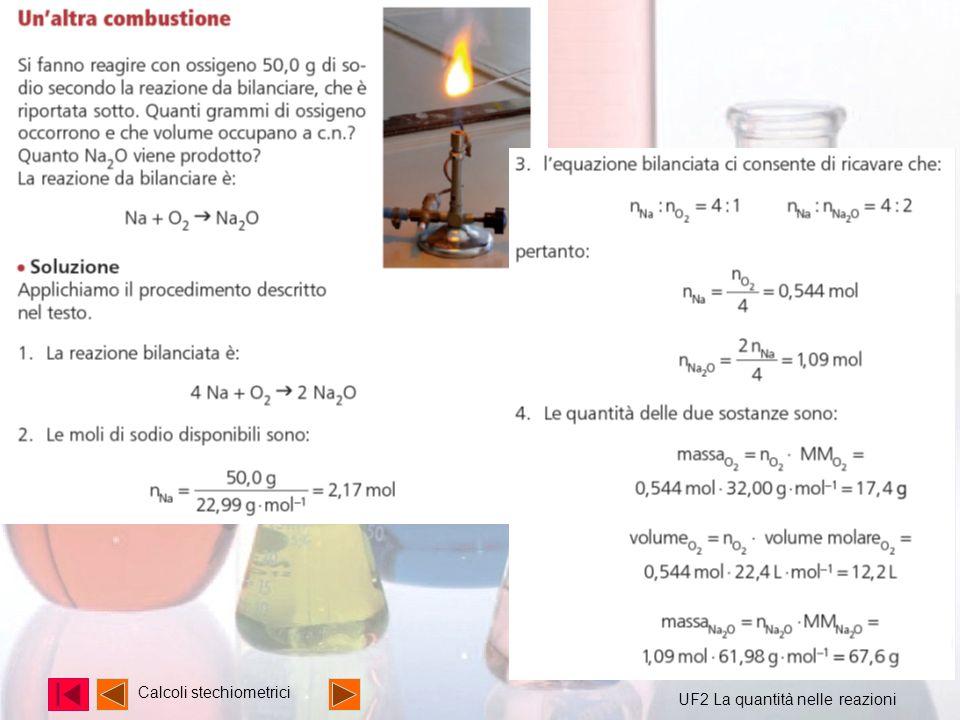 20 Calcoli stechiometrici UF2 La quantità nelle reazioni