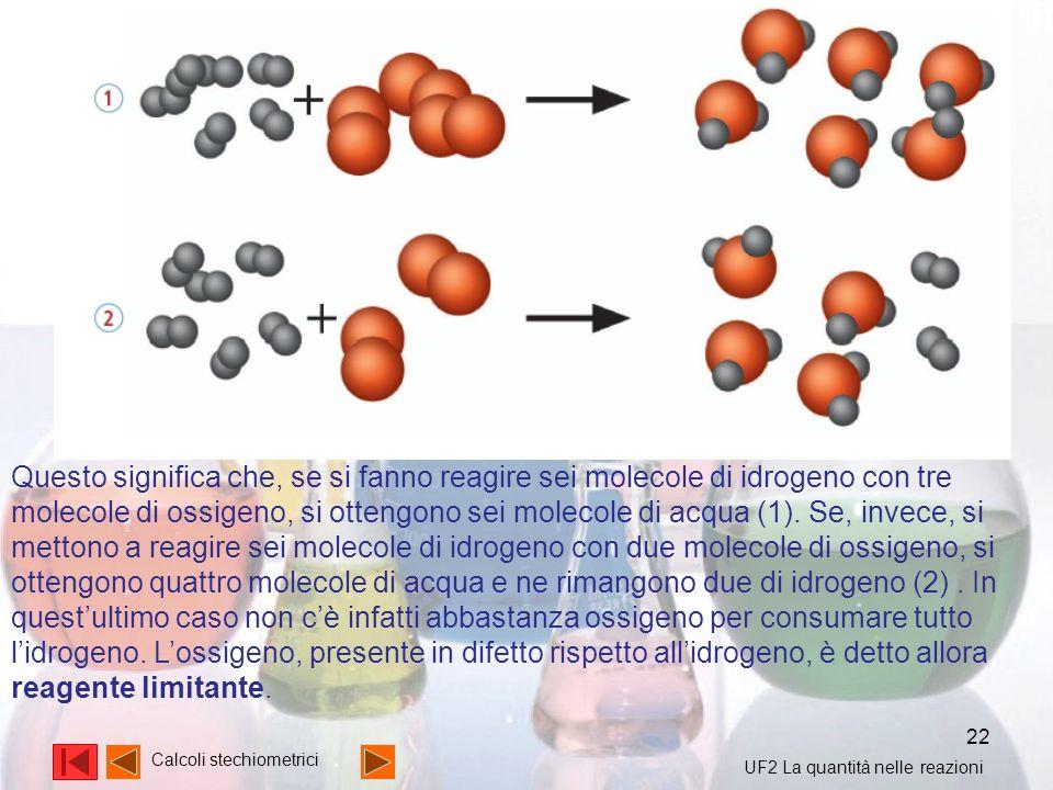 22 Calcoli stechiometrici Questo significa che, se si fanno reagire sei molecole di idrogeno con tre molecole di ossigeno, si ottengono sei molecole d