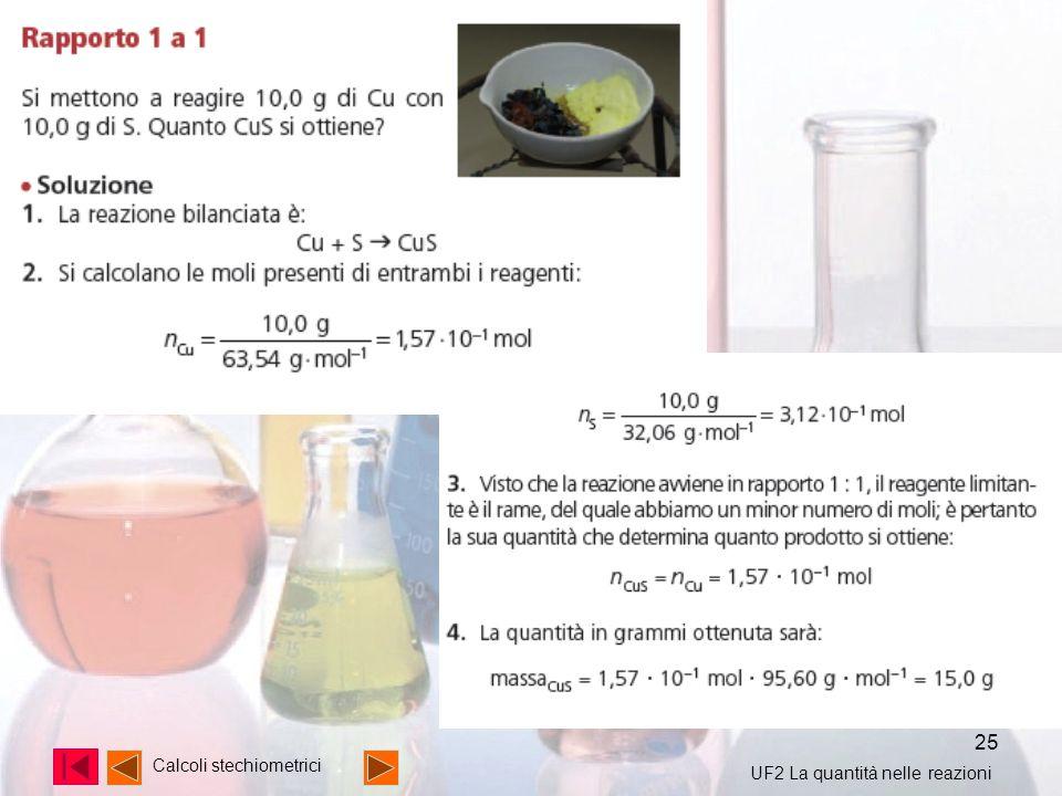 25 UF2 La quantità nelle reazioni Calcoli stechiometrici