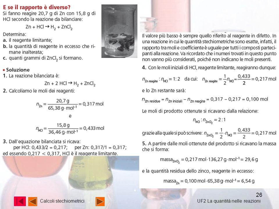 26 UF2 La quantità nelle reazioni Calcoli stechiometrici