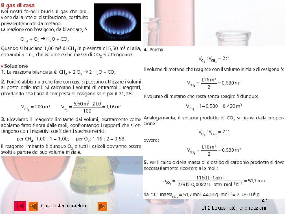 27 UF2 La quantità nelle reazioni Calcoli stechiometrici