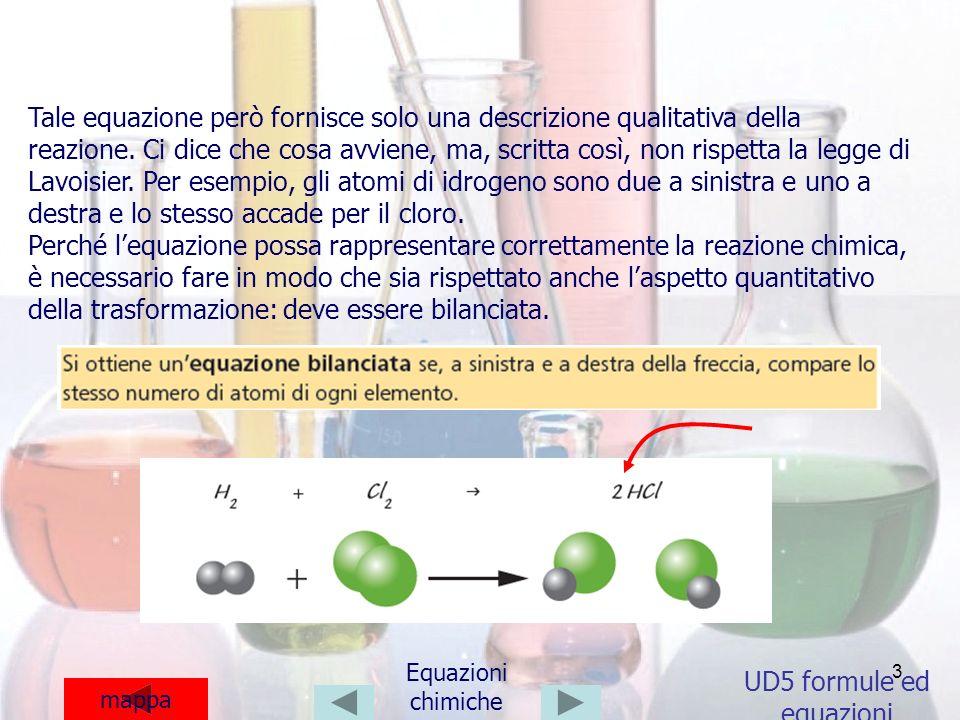 3 UD5 formule ed equazioni mappa Equazioni chimiche Tale equazione però fornisce solo una descrizione qualitativa della reazione. Ci dice che cosa avv