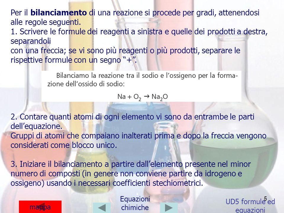 5 mappa UD5 formule ed equazioni Equazioni chimiche Per il bilanciamento di una reazione si procede per gradi, attenendosi alle regole seguenti. 1. Sc