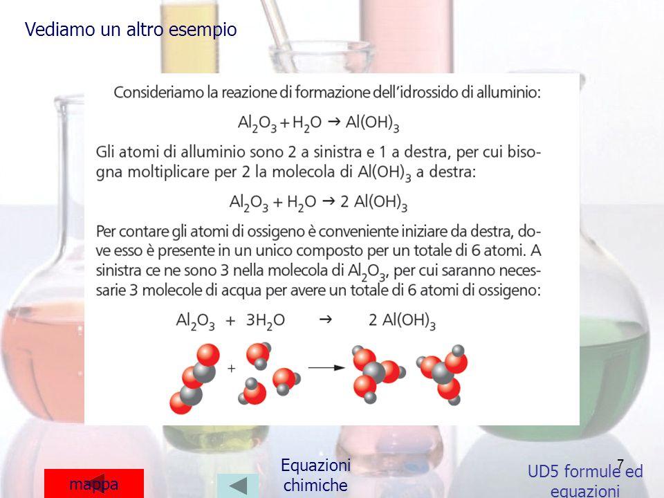 7 mappa UD5 formule ed equazioni Equazioni chimiche Vediamo un altro esempio